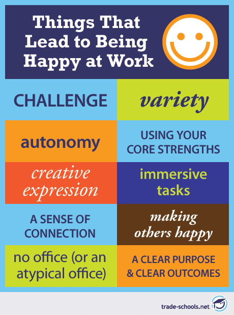 Jobs That Make You Happy